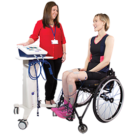 RestorativeTherapies RT Wendy and Patty with Xcite shadow 265x265
